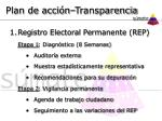 plan de acci n transparencia