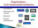 organizations curb unwarranted antibiotics