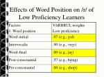 effects of word position on r of low proficiency learners