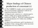 major findings of chinese production of consonant r