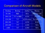 comparison of aircraft models