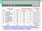 status of gp computerisation