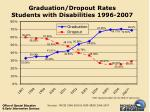 graduation dropout rates students with disabilities 1996 2007
