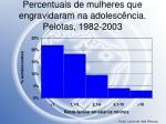 percentuais de mulheres que engravidaram na adolesc ncia pelotas 1982 2003