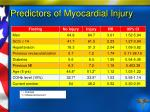 predictors of myocardial injury