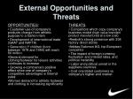 external opportunities and threats