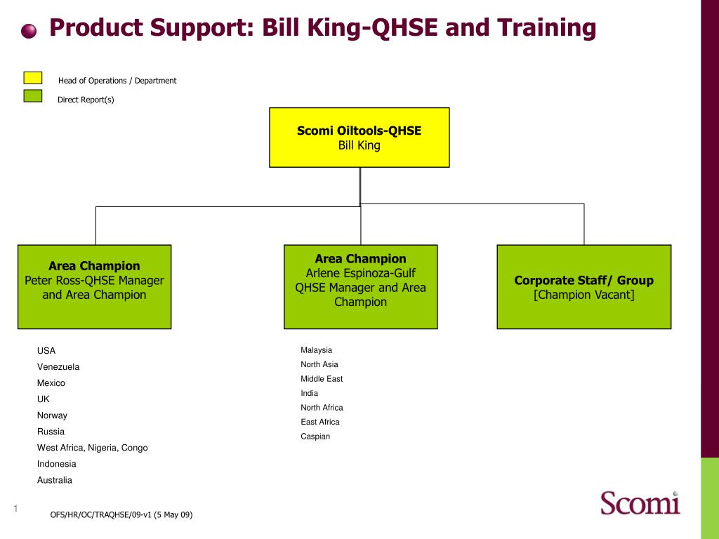 product support bill king qhse and training l.