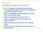 data monitoring employee internet activity