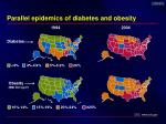 parallel epidemics of diabetes and obesity