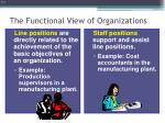 the functional view of organizations