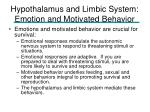hypothalamus and limbic system emotion and motivated behavior