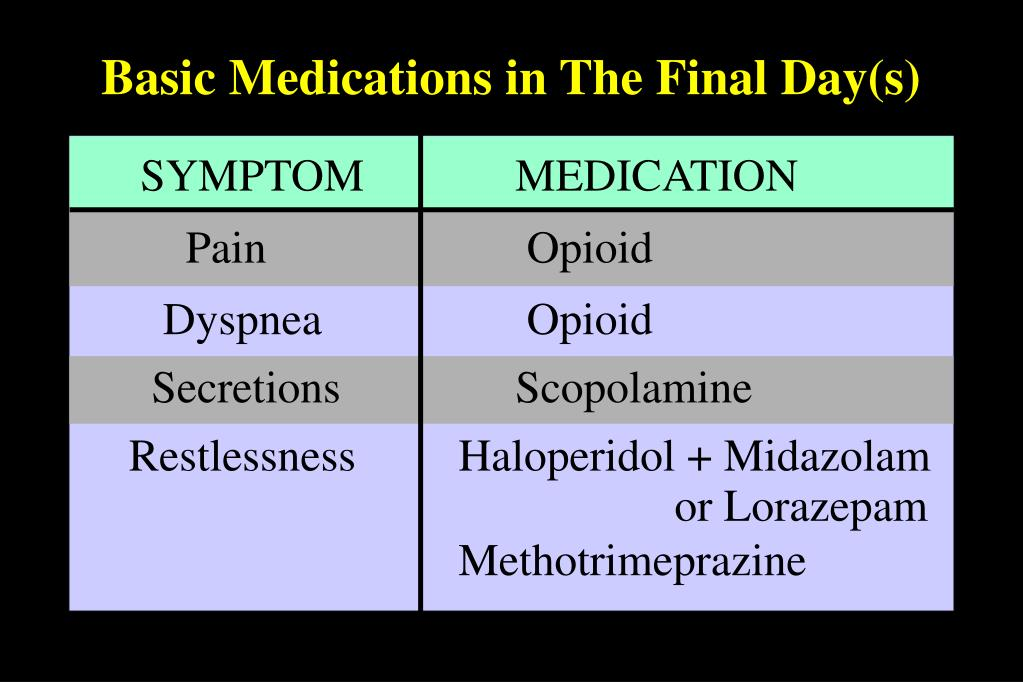 Basic Medications in The Final Day(s)