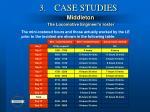 3 case studies11