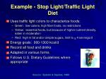 example stop light traffic light diet