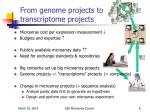 from genome projects to transcriptome projects