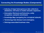 connecting the knowledge bodies components