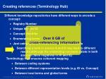 creating references terminology hub