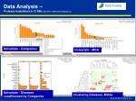 data analysis protease modulators in ci dbs july 2004 adis pharmaprojects