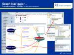 graph navigator protease modulators in ci dbs july 2004 adis pharmaprojects
