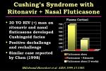 cushing s syndrome with ritonavir nasal fluticasone