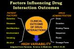factors influencing drug interaction outcomes