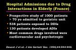 hospital admissions due to drug interactions in elderly france