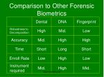 comparison to other forensic biometrics