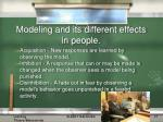 modeling and its different effects in people
