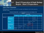 1 1 basel 2 preparation bank ratings region basel 2 preparedness