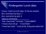 kindergarten lunch data