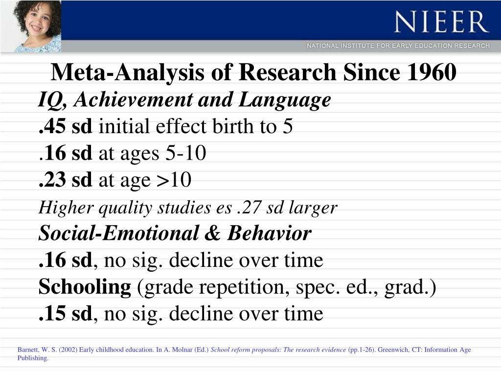 Meta-Analysis of Research Since 1960