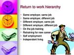 return to work hierarchy