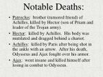 notable deaths