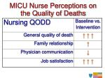 micu nurse perceptions on the quality of deaths
