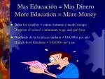 mas educaci n mas dinero more education more money