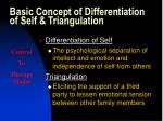basic concept of differentiation of self triangulation