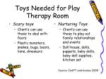 toys needed for play therapy room