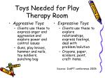 toys needed for play therapy room13