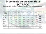 2 contexte de cr ation de la sotraco16