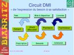 circuit dmi de l expression du besoin sa satisfaction