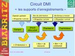 circuit dmi les supports d enregistrements