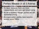 parties weaker in all 3 arenas