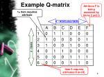 example q matrix