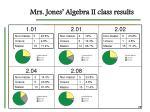 mrs jones algebra ii class results