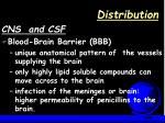 distribution33