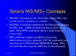 solaris nis nis concepts140