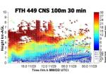 fth 449 cns 100m 30 min