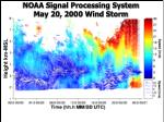 noaa signal processing system may 20 2000 wind storm