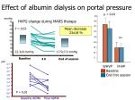 effect of albumin dialysis on portal pressure
