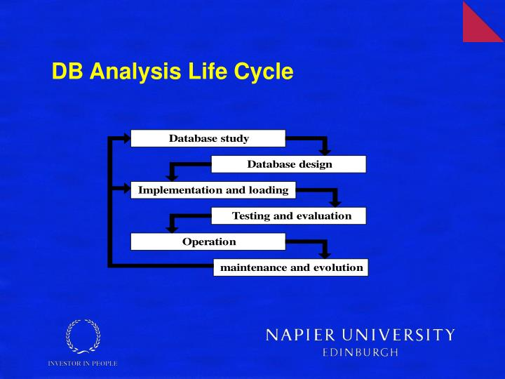 analysis of life cycle of ibm Life cycle analysis takes a systems approach to evalu- ating the environmental consequences of a particular product, process, or activity from cradle to grave.